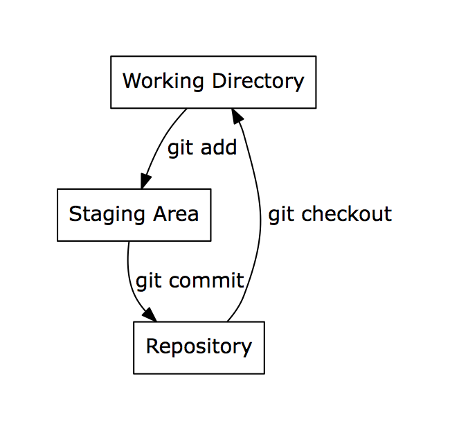 sublime_text_graphviz_C8OsfB